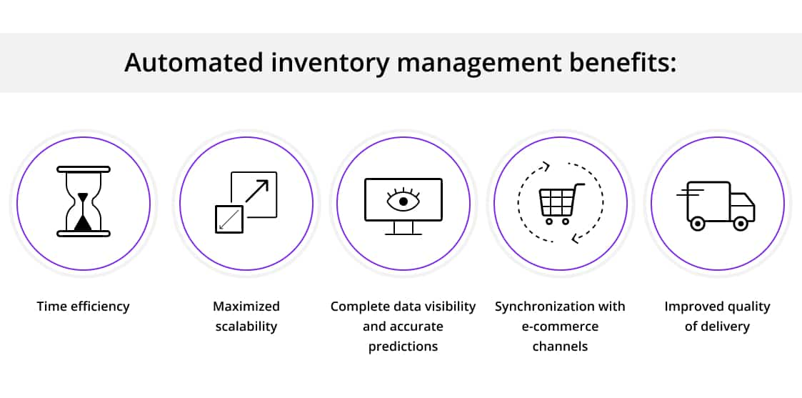 Benefits of automated inventory management system