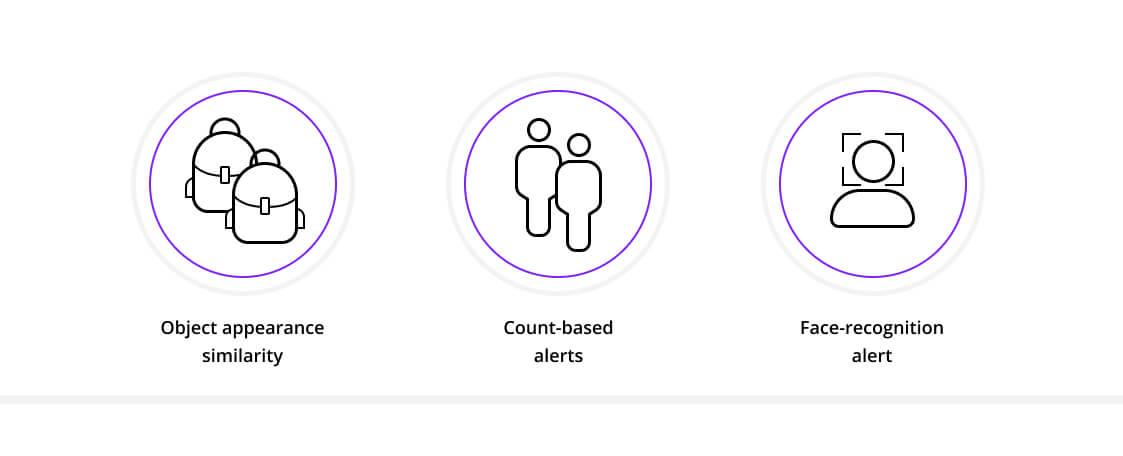 Real-time video surveillance software alert criteria